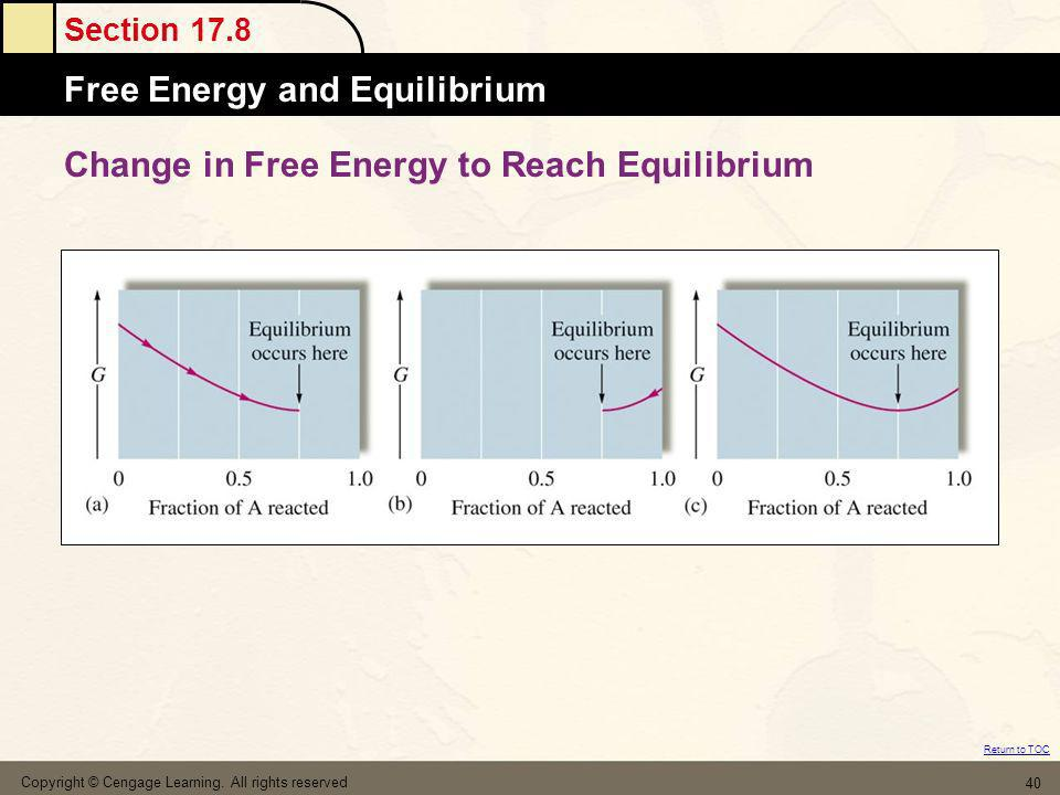 Section 17.8 Free Energy and Equilibrium Return to TOC Copyright © Cengage Learning. All rights reserved 40 Change in Free Energy to Reach Equilibrium