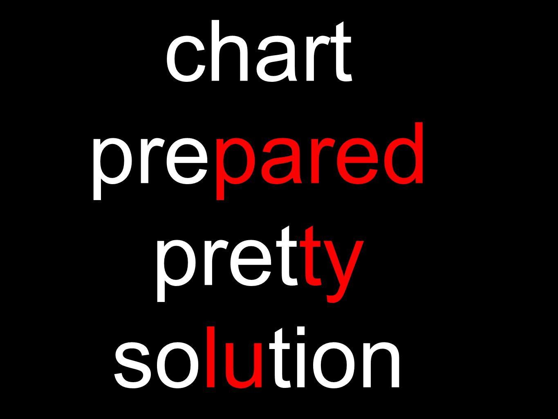 chart prepared pretty solution