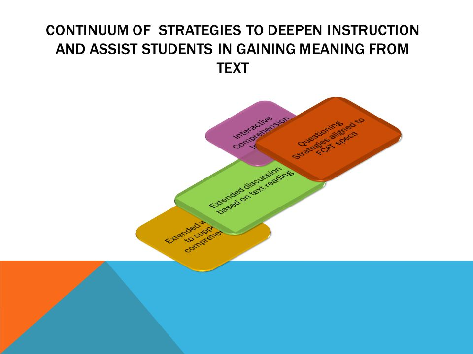 CONTINUUM OF STRATEGIES TO DEEPEN INSTRUCTION AND ASSIST STUDENTS IN GAINING MEANING FROM TEXT 23