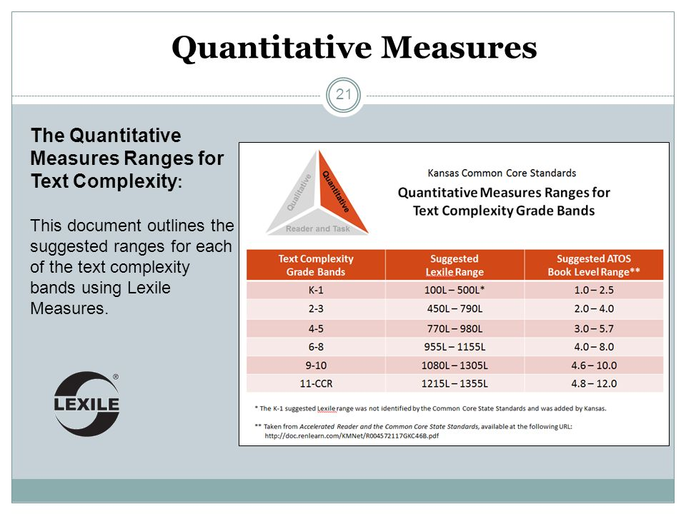 Quantitative Measures The Quantitative Measures Ranges for Text Complexity : This document outlines the suggested ranges for each of the text complexi