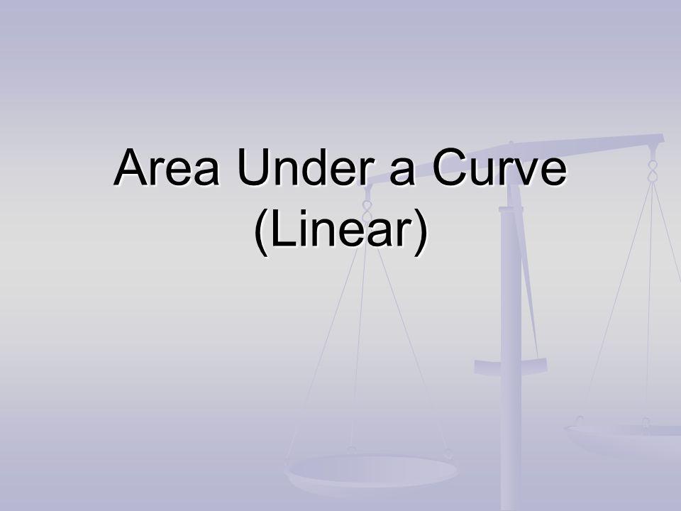 Area Under a Curve (Linear)