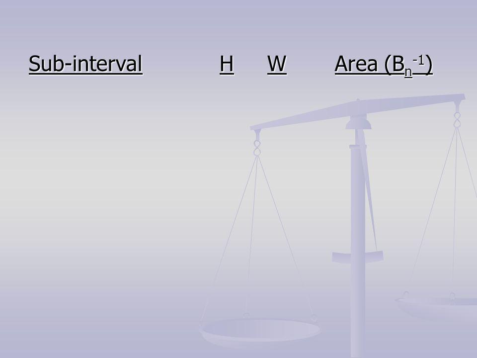 Sub-intervalHW Area (B n -1 )