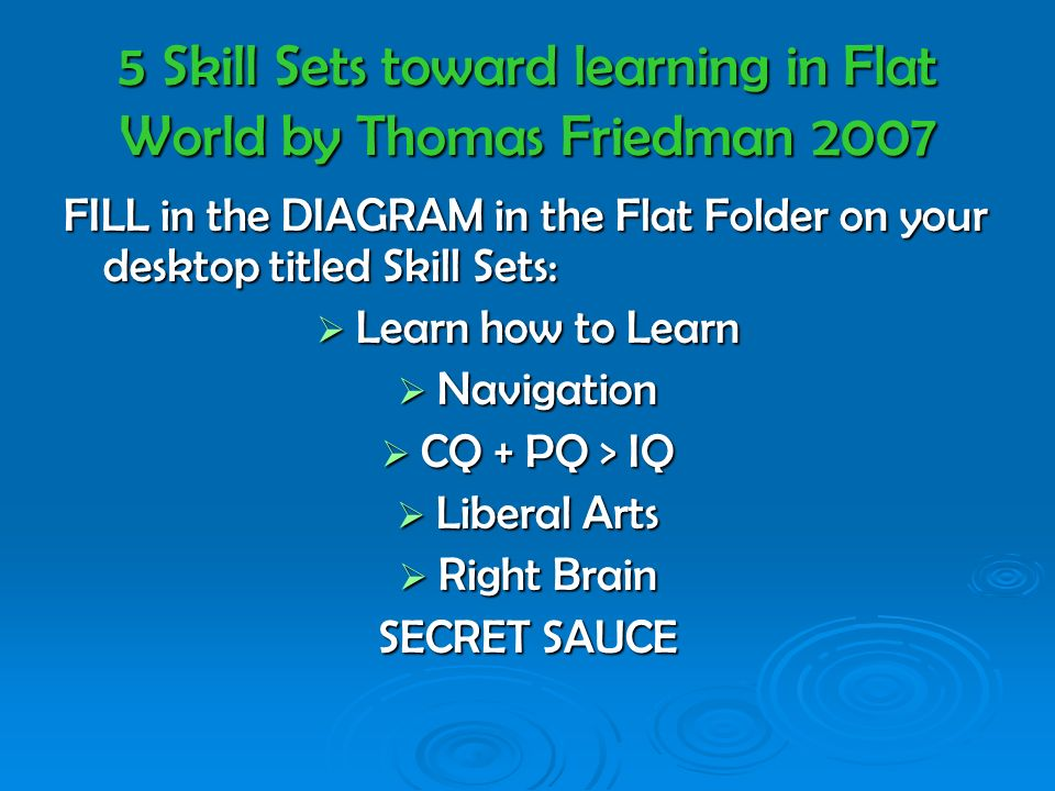 5 Skill Sets toward learning in Flat World by Thomas Friedman 2007 FILL in the DIAGRAM in the Flat Folder on your desktop titled Skill Sets: Learn how to Learn Learn how to Learn Navigation Navigation CQ + PQ > IQ CQ + PQ > IQ Liberal Arts Liberal Arts Right Brain Right Brain SECRET SAUCE