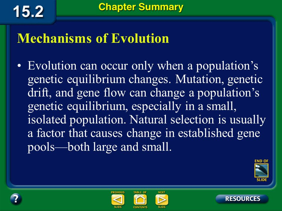 Chapter Summary – 15.1 Evolution has been observed in the lab and field, but much of the evidence for evolution has come from studies of fossils, anat