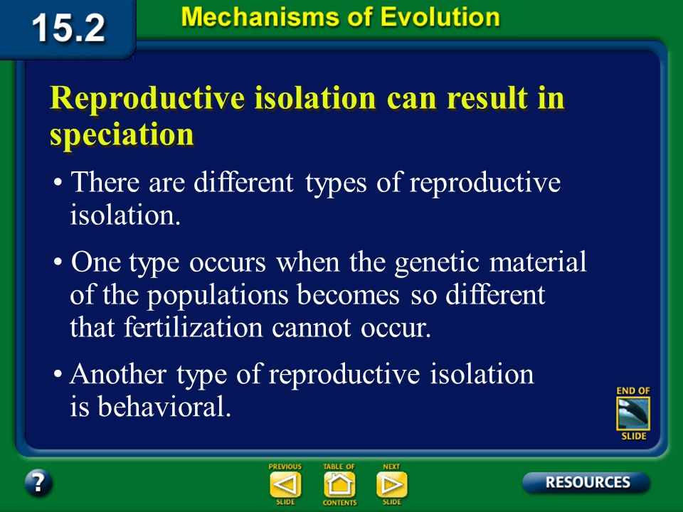 Section 15.2 Summary– pages 404-413 Reproductive isolation can result in speciation As populations become increasingly distinct, reproductive isolatio