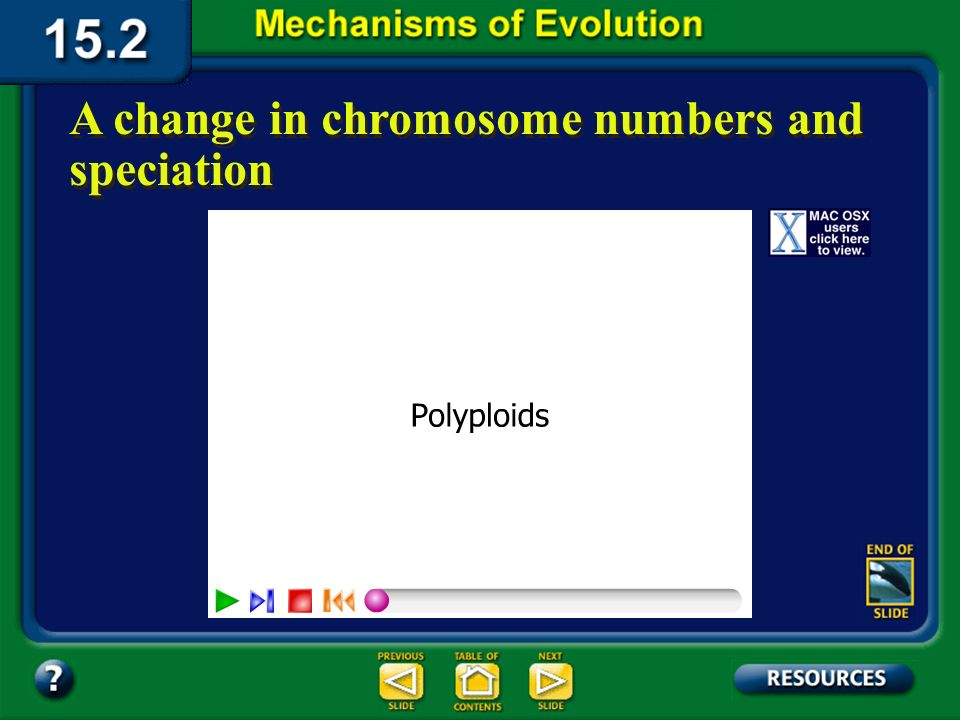 Section 15.2 Summary– pages 404-413 There are different types of reproductive isolation. One type occurs when the genetic material of the populations