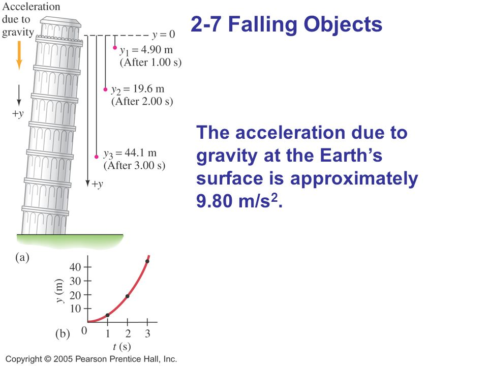 2-7 Falling Objects The acceleration due to gravity at the Earths surface is approximately 9.80 m/s 2.