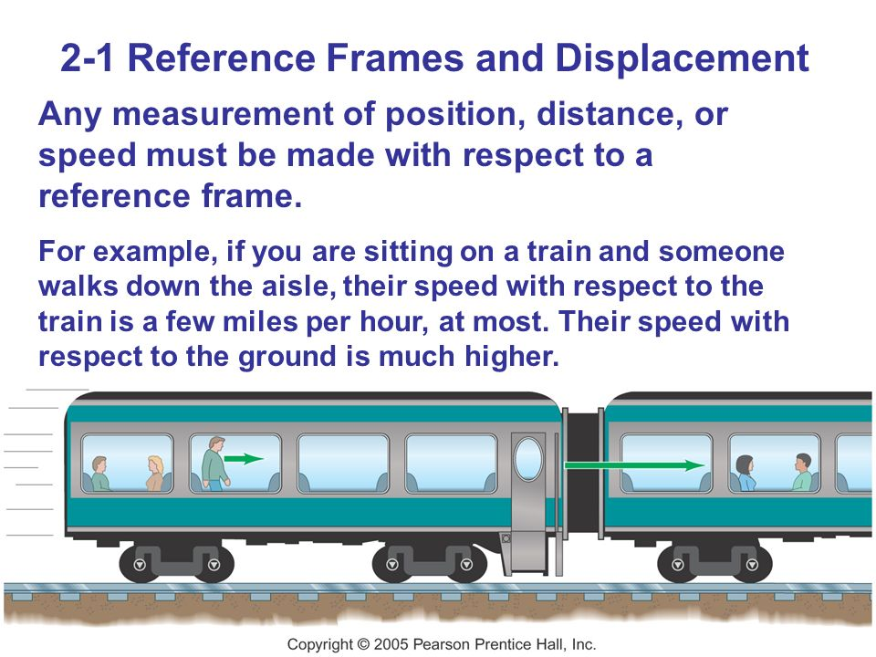 2-1 Reference Frames and Displacement Any measurement of position, distance, or speed must be made with respect to a reference frame. For example, if