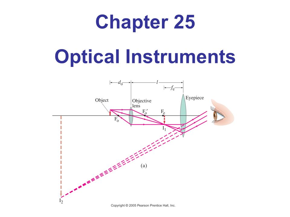 Chapter 25 Optical Instruments