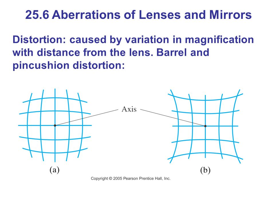 25.6 Aberrations of Lenses and Mirrors Distortion: caused by variation in magnification with distance from the lens.