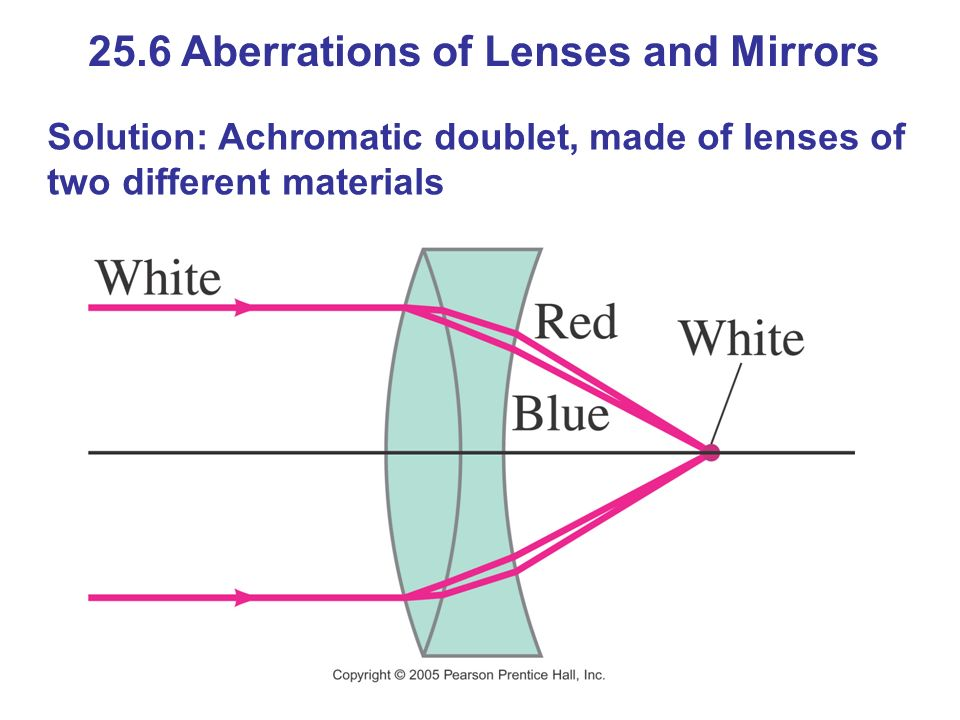 25.6 Aberrations of Lenses and Mirrors Solution: Achromatic doublet, made of lenses of two different materials