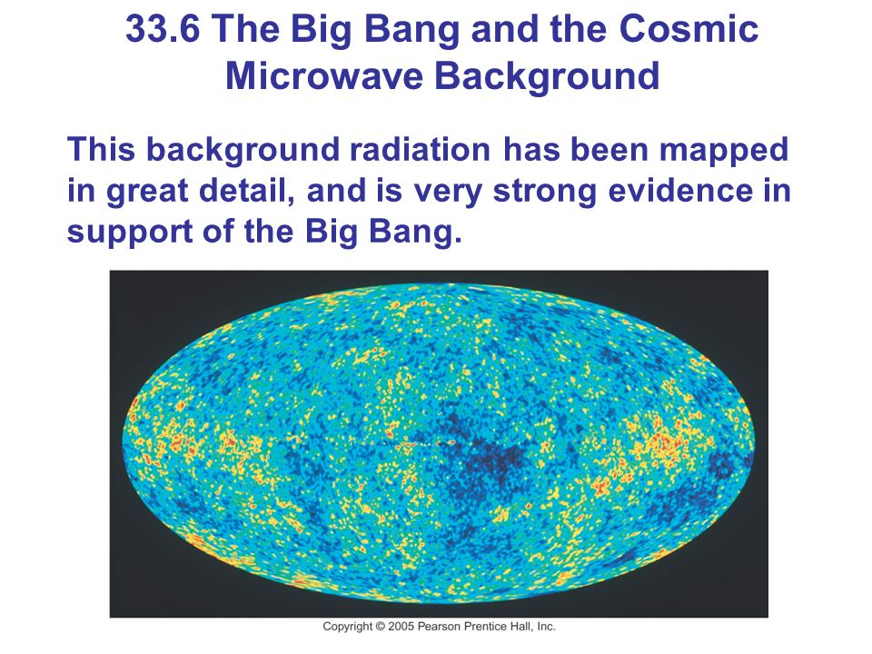 33.6 The Big Bang and the Cosmic Microwave Background This background radiation has been mapped in great detail, and is very strong evidence in suppor