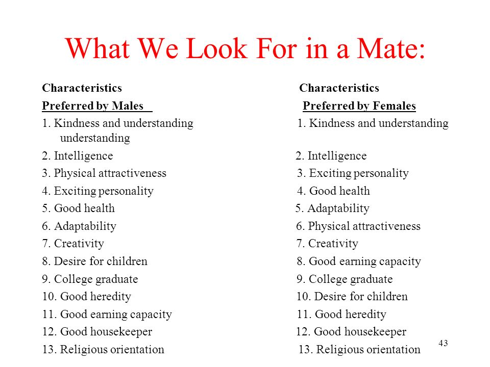What We Look For in a Mate: Characteristics Preferred by Males Preferred by Females 1. Kindness and understanding 1. Kindness and understanding unders