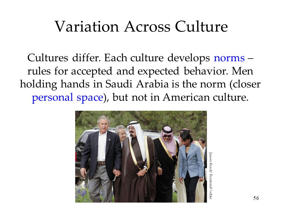 56 Variation Across Culture Cultures differ. Each culture develops norms – rules for accepted and expected behavior. Men holding hands in Saudi Arabia