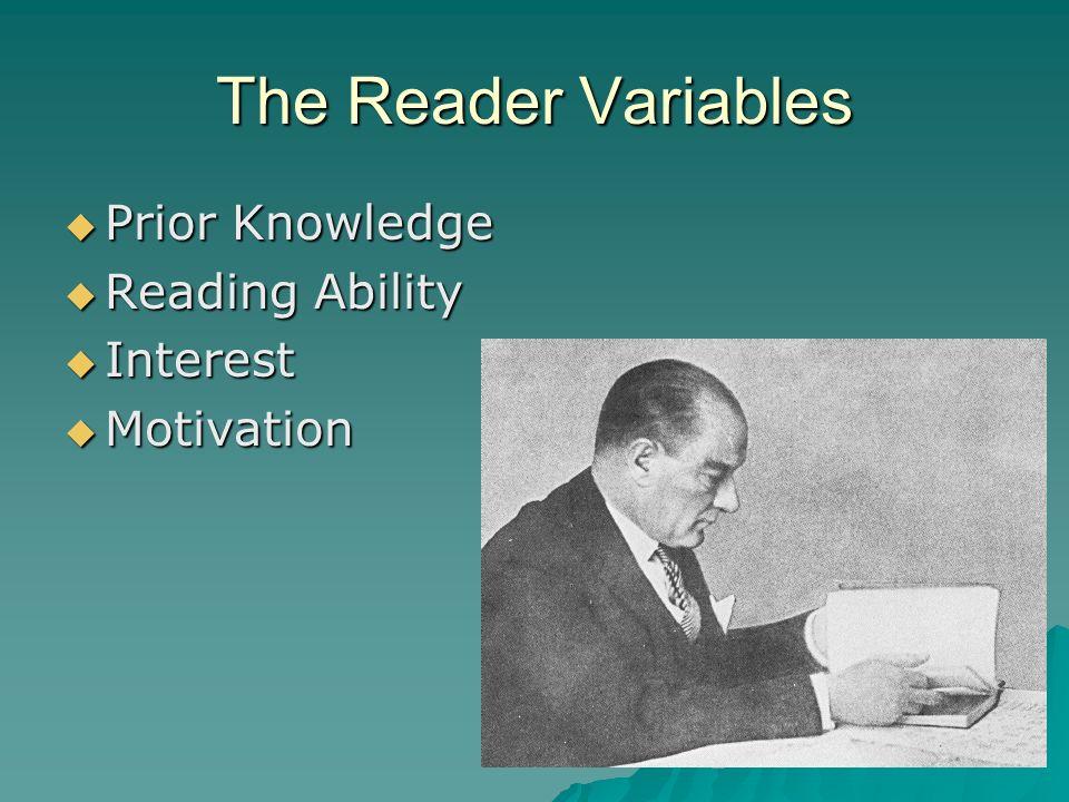 The Reader Variables Prior Knowledge Prior Knowledge Reading Ability Reading Ability Interest Interest Motivation Motivation
