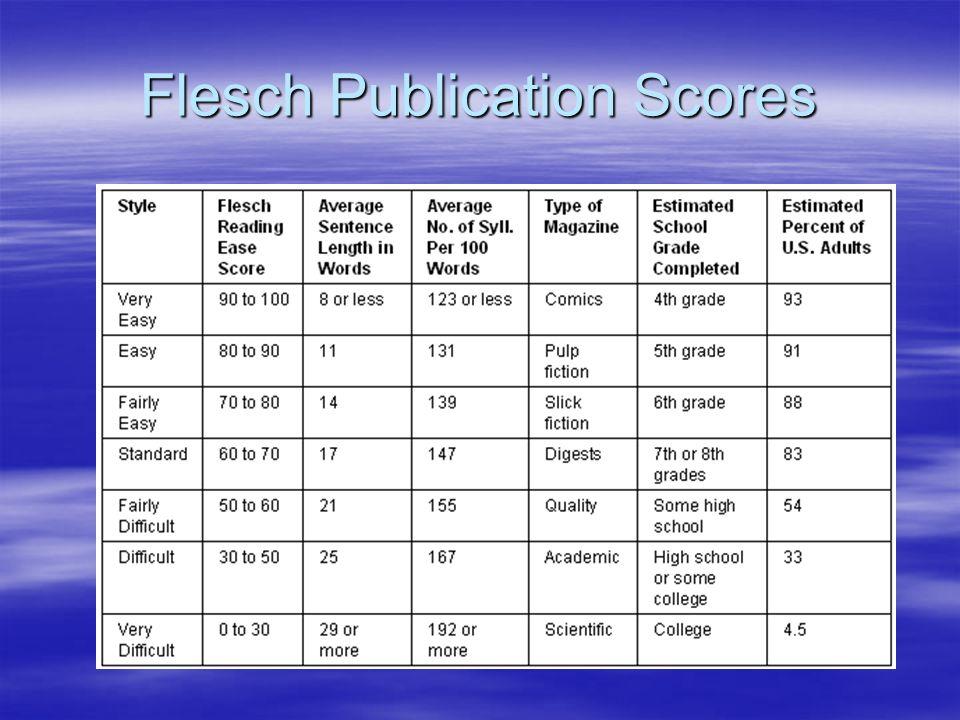 Flesch Publication Scores