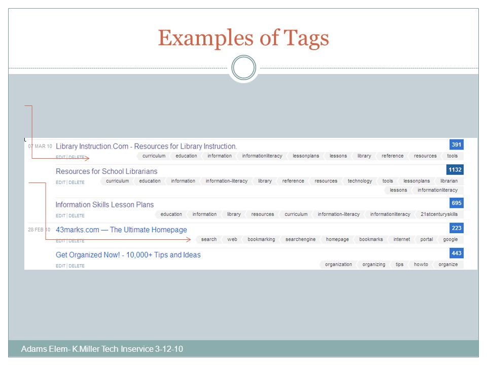 Examples of Tags Adams Elem- K.Miller Tech Inservice