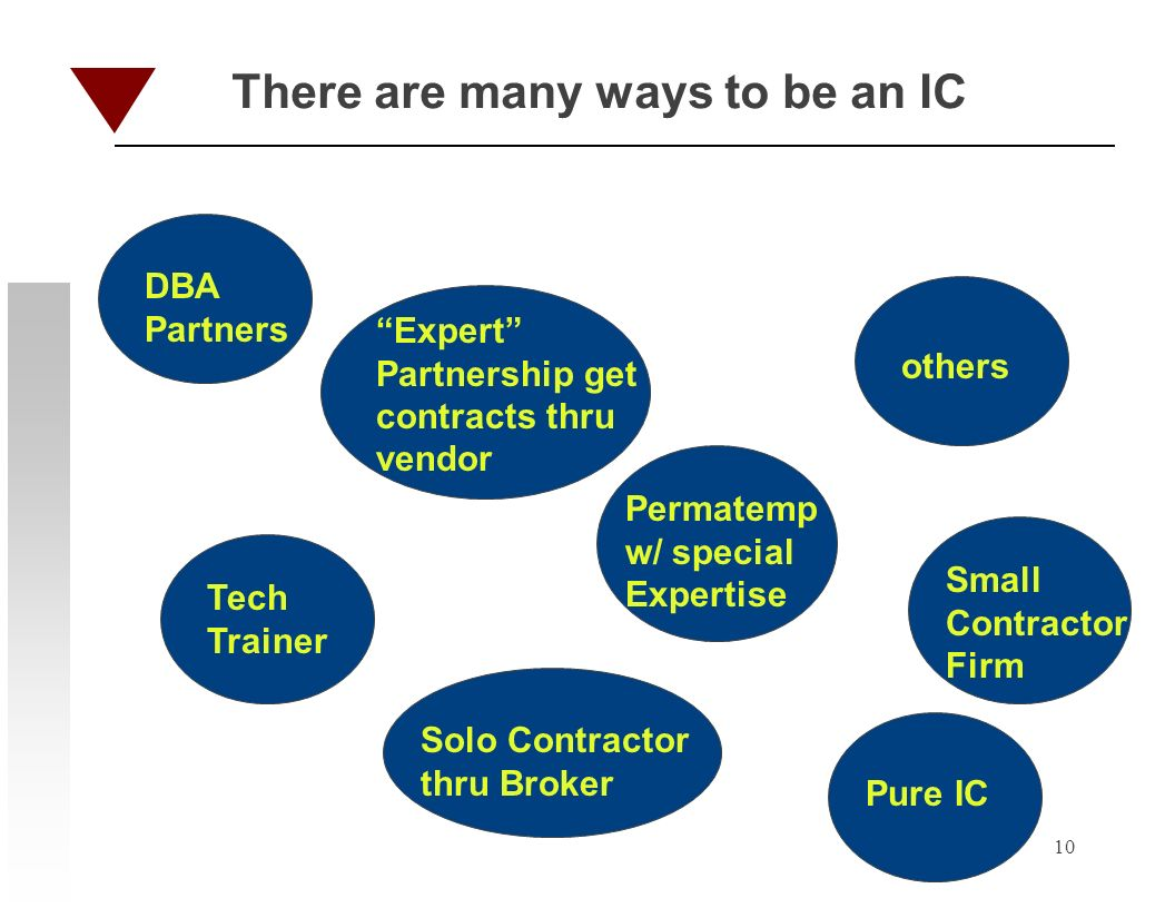 10 There are many ways to be an IC Tech Trainer Permatemp w/ special Expertise Solo Contractor thru Broker Small Contractor Firm Pure IC Expert Partne