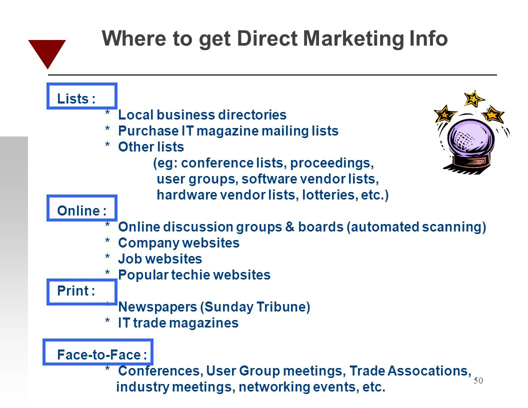 50 Where to get Direct Marketing Info Lists : * Local business directories * Purchase IT magazine mailing lists * Other lists (eg: conference lists, p
