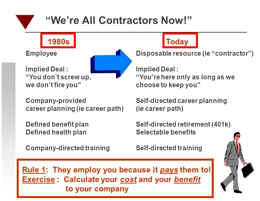 6 Were All Contractors Now! Employee Implied Deal : You dont screw up, we dont fire you Company-provided career planning (ie career path) Defined bene