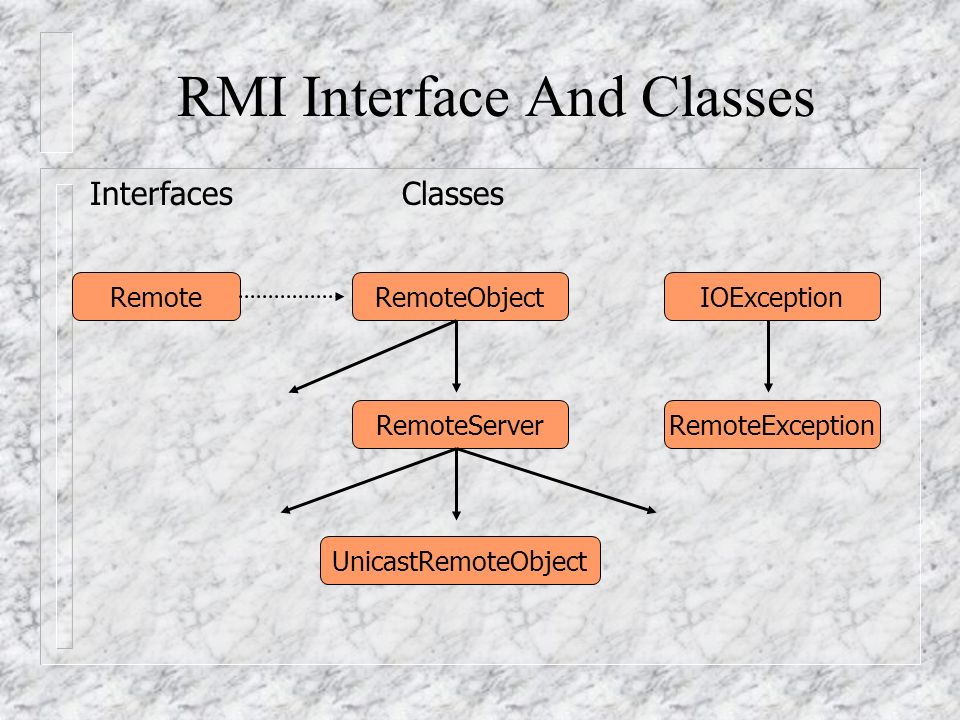 Advantages of Dynamic Code Loading n A central and unique feature of RMI is its ability to download the bytecodes of an object's class if the class is
