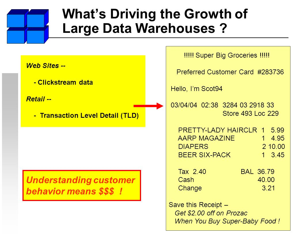 Whats Driving the Growth of Large Data Warehouses .