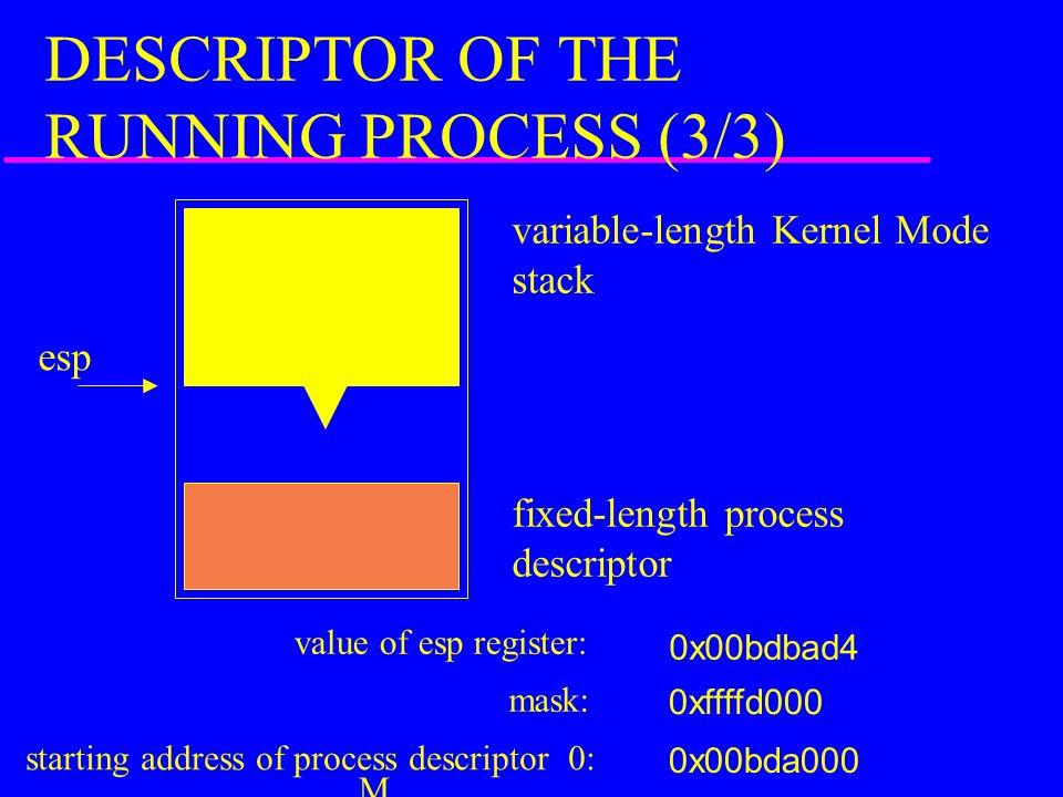 DESCRIPTOR OF THE RUNNING PROCESS (3/3) fixed-length process descriptor variable-length Kernel Mode stack esp MaskMask value of esp register: 0x00bdba