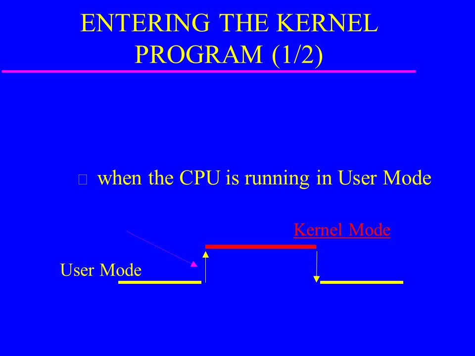 ENTERING THE KERNEL PROGRAM (1/2) – when the CPU is running in User Mode User Mode Kernel Mode