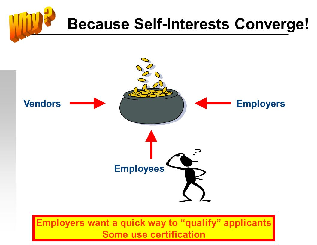 Because Self-Interests Converge! Vendors Employers want a quick way to qualify applicants Some use certification Employers Employees