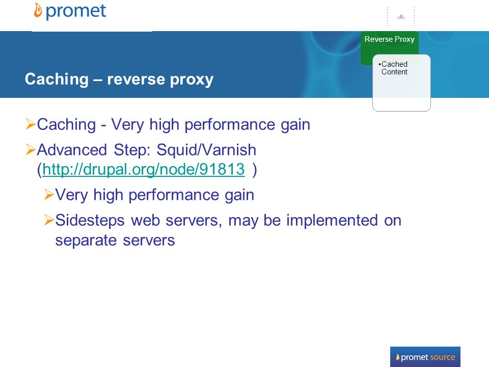 32 Caching – reverse proxy Caching - Very high performance gain Advanced Step: Squid/Varnish (http://drupal.org/node/91813 )http://drupal.org/node/91813 Very high performance gain Sidesteps web servers, may be implemented on separate servers Reverse Proxy Cached Content