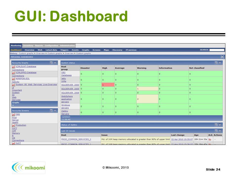 Slide 24 © Mikoomi, 2010 GUI: Dashboard