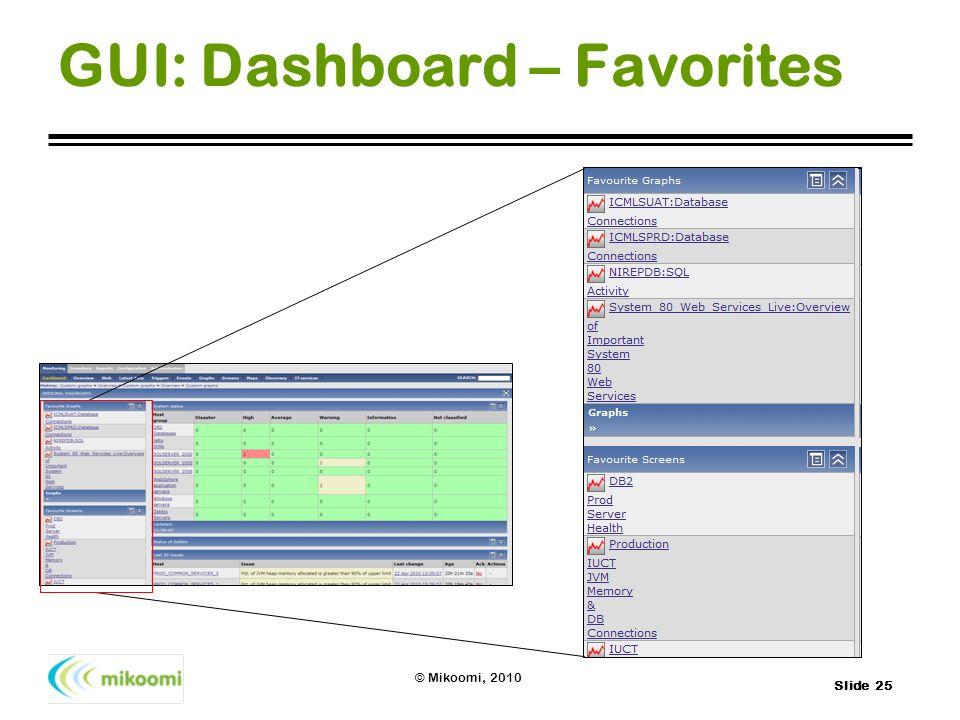 Slide 25 © Mikoomi, 2010 GUI: Dashboard – Favorites