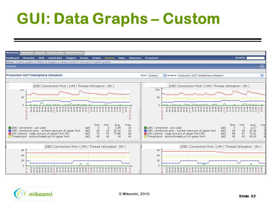 Slide 32 © Mikoomi, 2010 GUI: Data Graphs – Custom