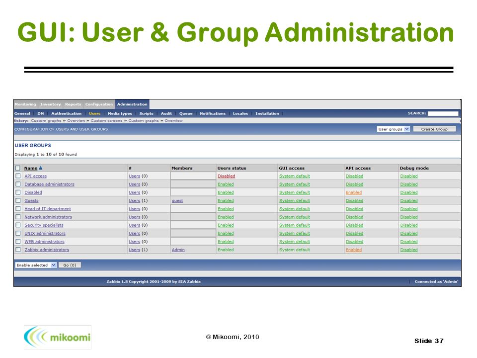 Slide 37 © Mikoomi, 2010 GUI: User & Group Administration