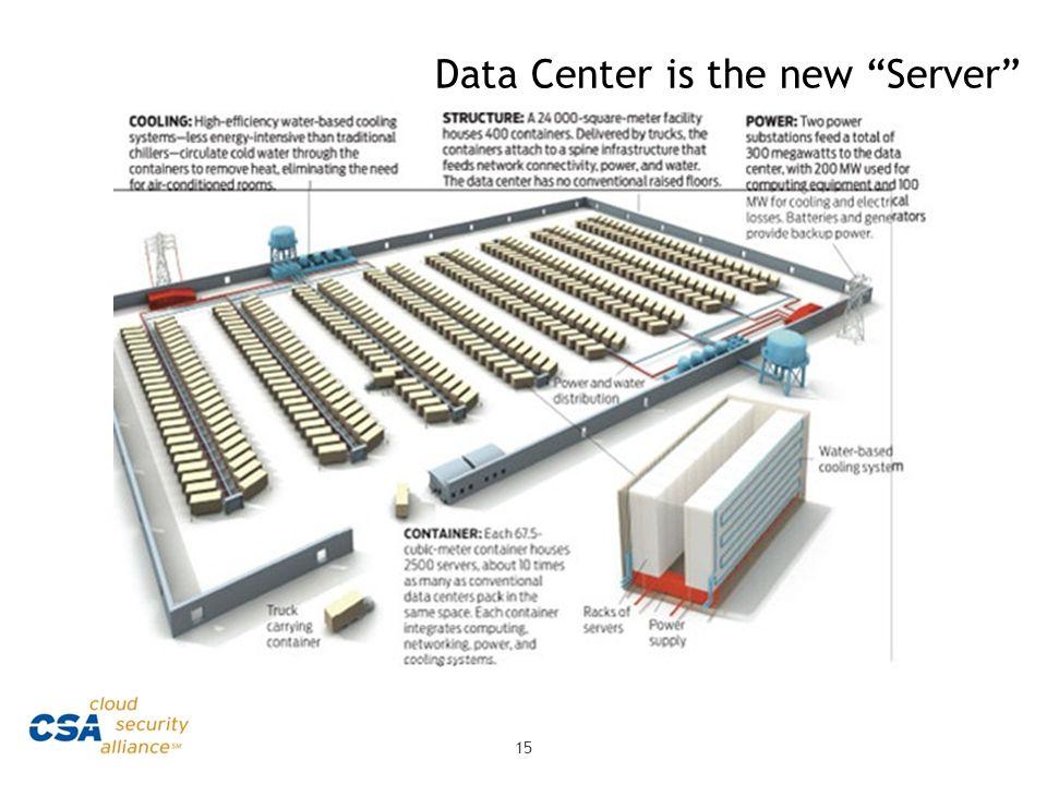 Data Center is the new Server 15