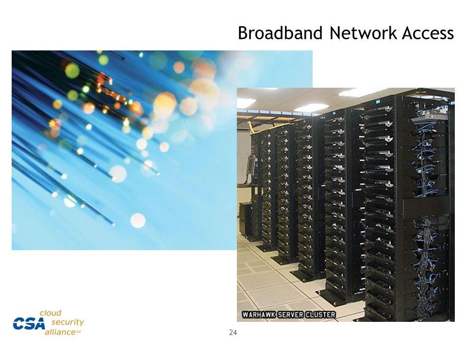 Broadband Network Access 24