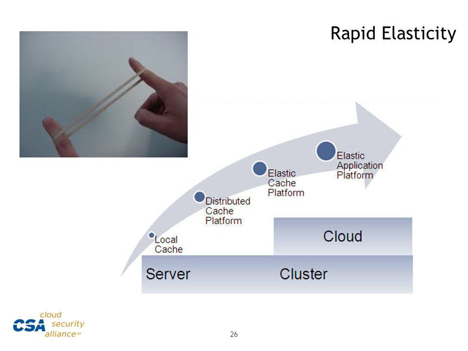 Rapid Elasticity 26