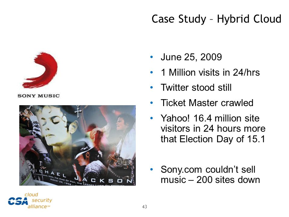 Case Study – Hybrid Cloud June 25, 2009 1 Million visits in 24/hrs Twitter stood still Ticket Master crawled Yahoo! 16.4 million site visitors in 24 h