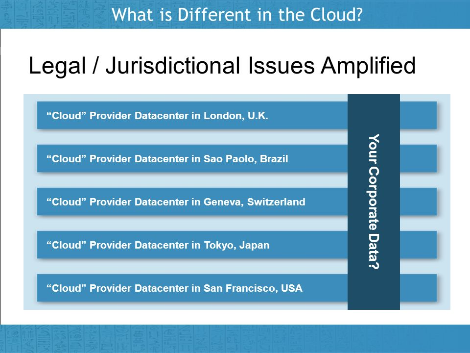 Insert presenter logo here on slide master What is Different in the Cloud? Legal / Jurisdictional Issues Amplified Cloud Provider Datacenter in San Fr