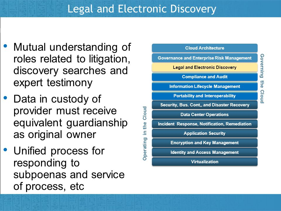 Insert presenter logo here on slide master Legal and Electronic Discovery Mutual understanding of roles related to litigation, discovery searches and