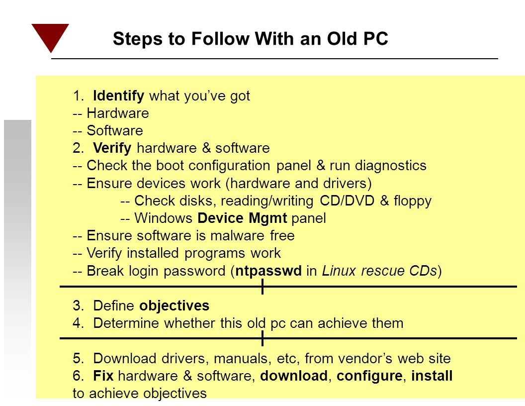 Steps to Follow With an Old PC 1. Identify what youve got -- Hardware -- Software 2.