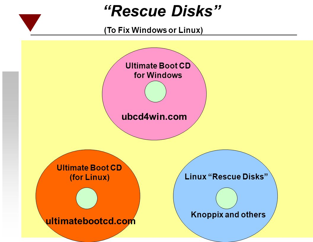Rescue Disks ultimatebootcd.com ubcd4win.com Ultimate Boot CD for Windows Ultimate Boot CD (for Linux) Linux Rescue Disks Knoppix and others (To Fix Windows or Linux)