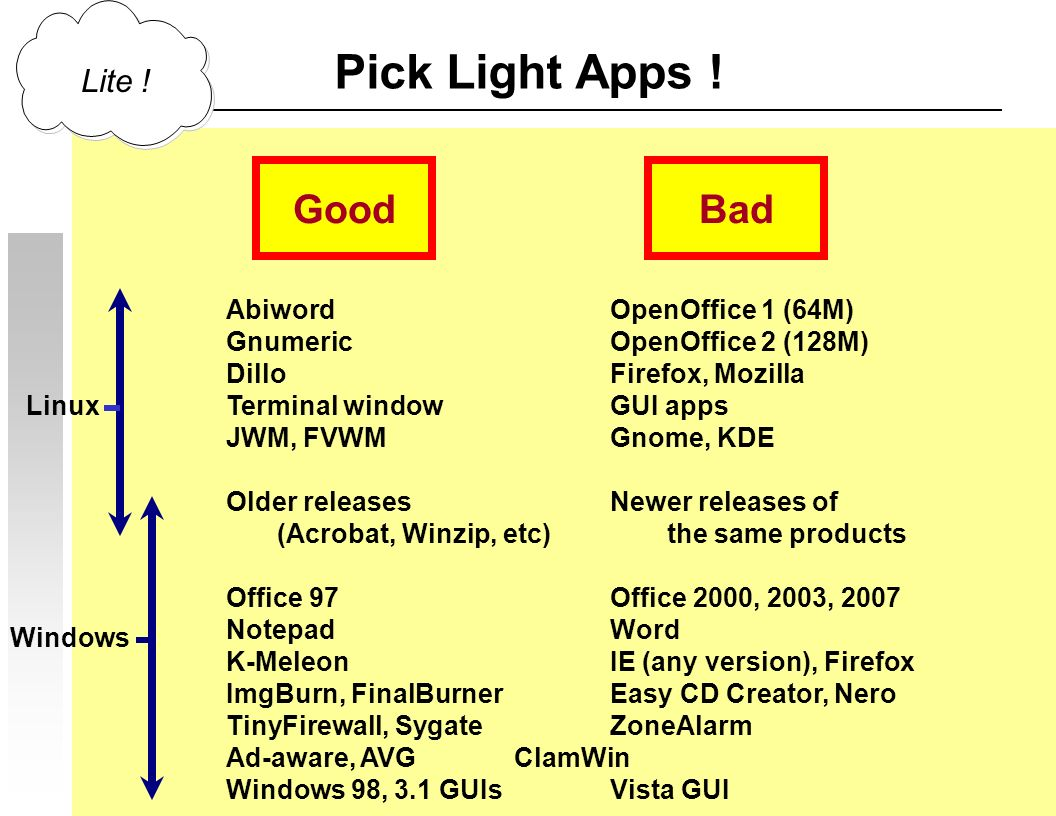 Pick Light Apps .