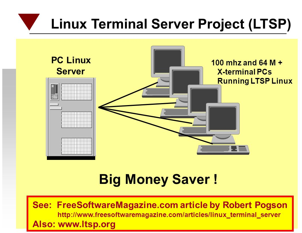 Linux Terminal Server Project (LTSP) 100 mhz and 64 M + X-terminal PCs Running LTSP Linux PC Linux Server See: FreeSoftwareMagazine.com article by Robert Pogson http://www.freesoftwaremagazine.com/articles/linux_terminal_server Also: www.ltsp.org Big Money Saver !