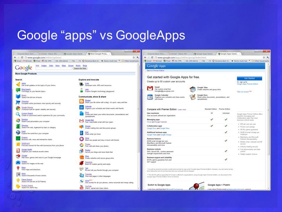 Google apps vs GoogleApps