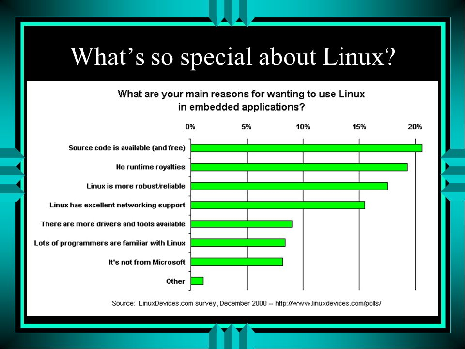 Whats so special about Linux