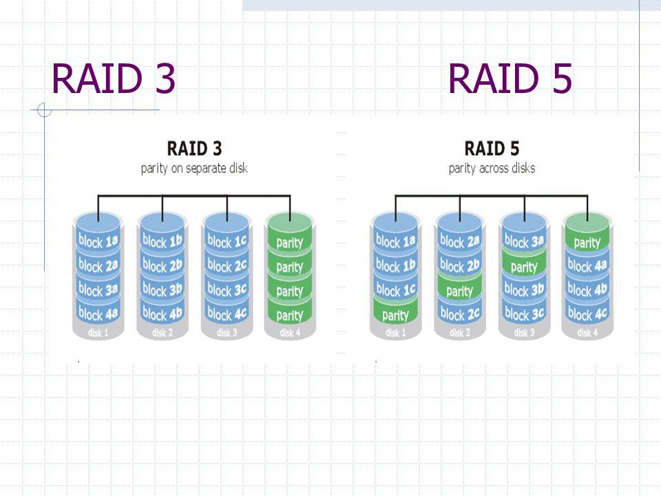 RAID 3RAID 5