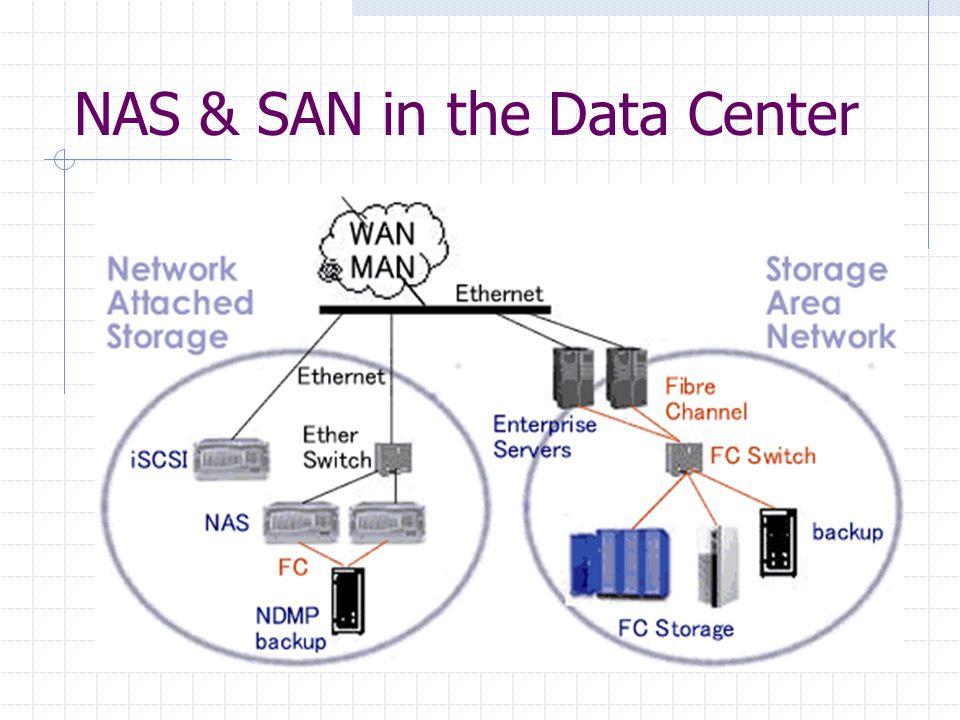 NAS & SAN in the Data Center