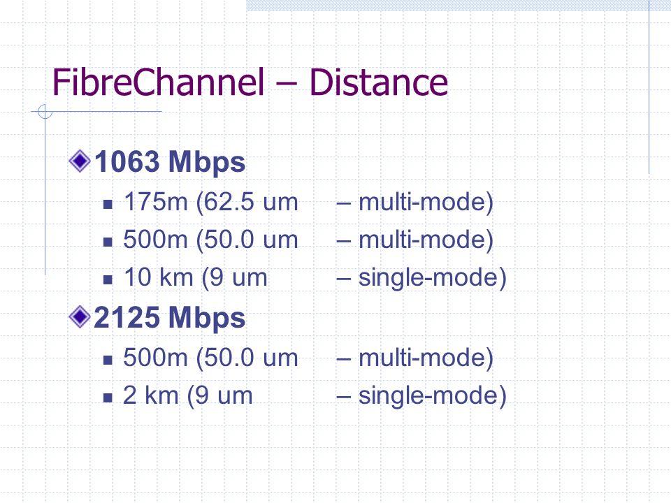 FibreChannel – Distance 1063 Mbps 175m (62.5 um– multi-mode) 500m (50.0 um– multi-mode) 10 km (9 um– single-mode) 2125 Mbps 500m (50.0 um– multi-mode) 2 km (9 um– single-mode)