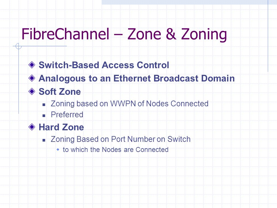 FibreChannel – Zone & Zoning Switch-Based Access Control Analogous to an Ethernet Broadcast Domain Soft Zone Zoning based on WWPN of Nodes Connected Preferred Hard Zone Zoning Based on Port Number on Switch to which the Nodes are Connected